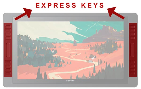 Express keys on a Huion graphics tablet