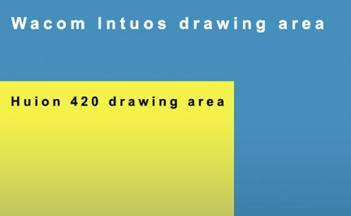 Wacom Intuos (The most famous starter drawing tablet in 2019)