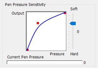 Artist 12 Pro Pressure Sen