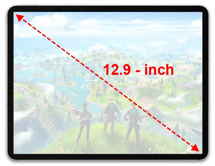 Drawing tablet screen size measurement